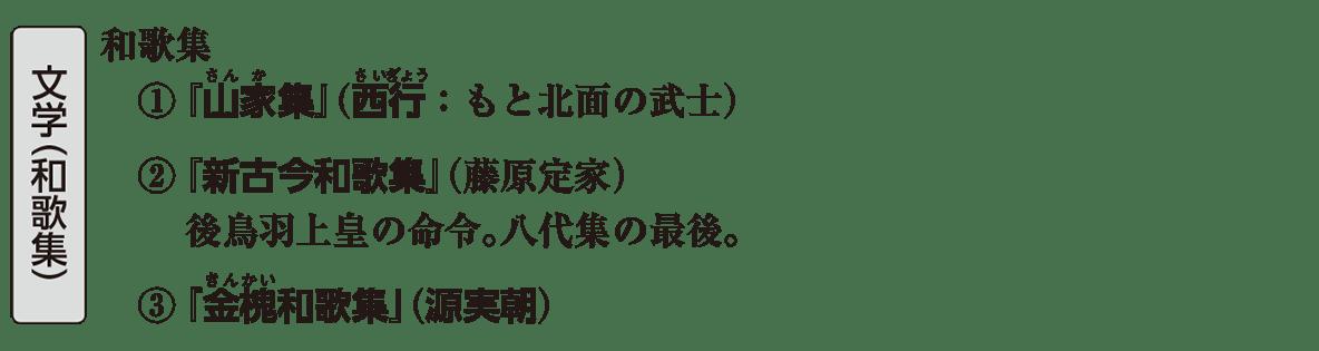 中世の文化10 ポイント1 文学(和歌集)