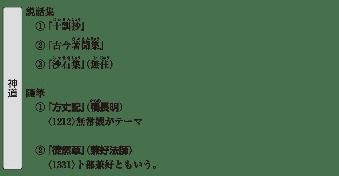 中世の文化10 ポイント2 文学(説話集・随筆)