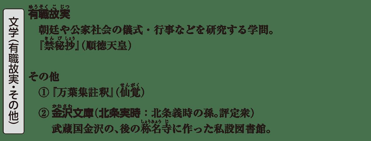 中世の文化11 ポイント3 文学(有職故実)