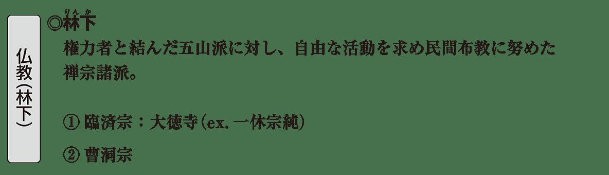 中世の文化16 ポイント3 仏教(林下)