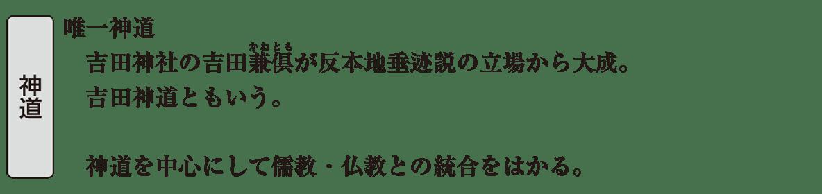 中世の文化17 ポイント3 神道
