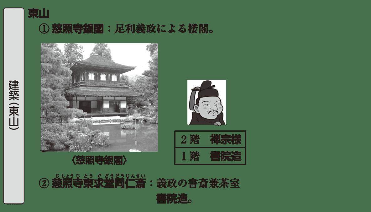 中世の文化19 ポイント2 建築(東山)