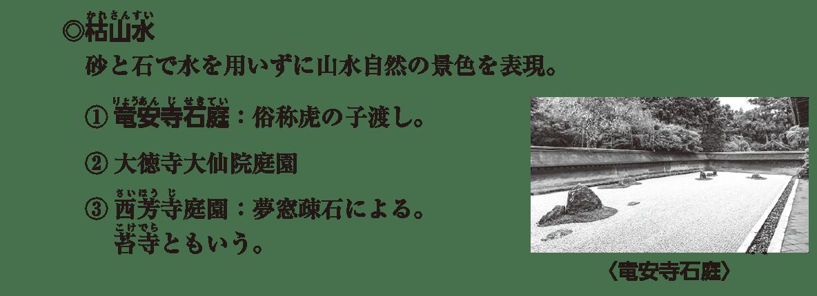 中世の文化19 ポイント3 ◎枯山水部分