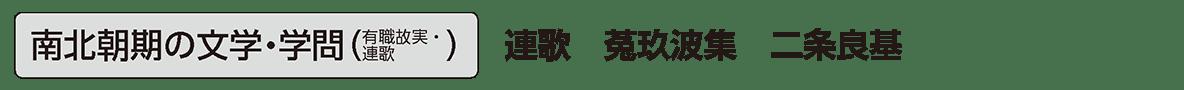 中世の文化22 単語2 南北朝期の文学・学問(有職故実・連歌)