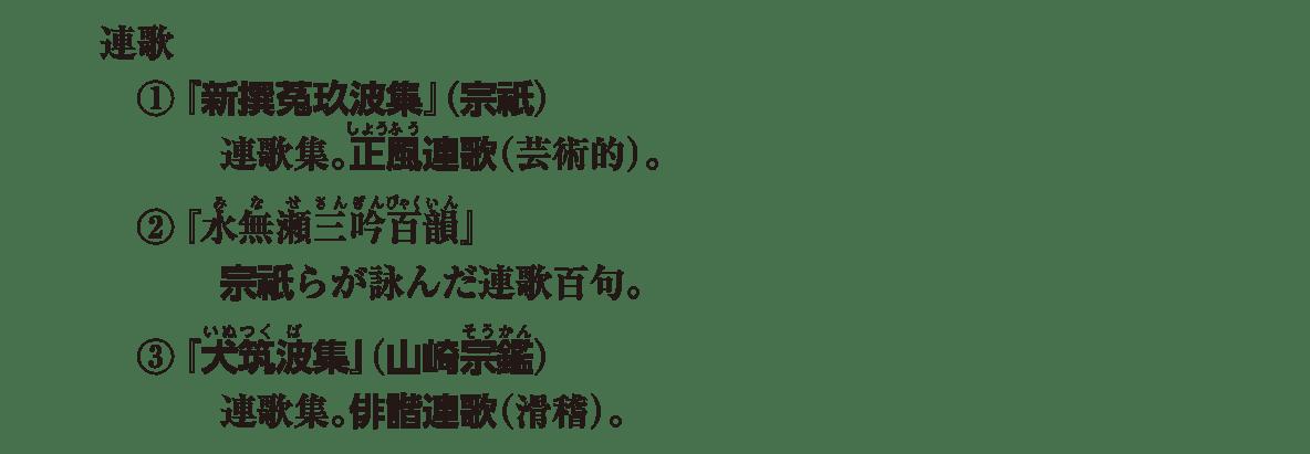 中世の文化23 ポイント2 左下の連歌の部分、ただしcfの部分を除く