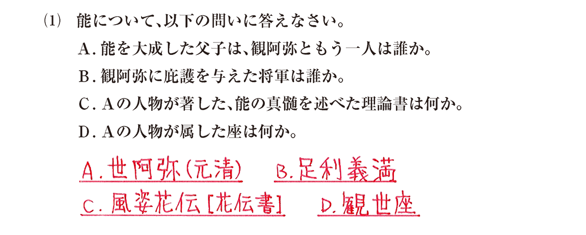 中世の文化27 問題2(1) 解答