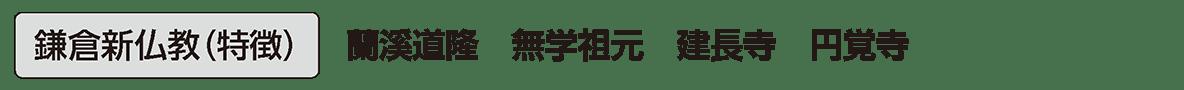 中世の文化4 単語3 鎌倉新仏教(特徴)