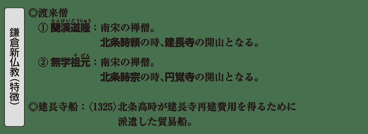 中世の文化4 ポイント3 鎌倉新仏教(特徴)