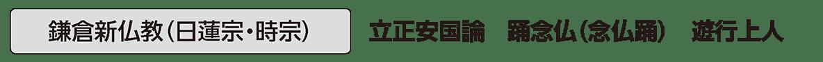 中世の文化5 単語3 鎌倉新仏教(日蓮宗・時宗)