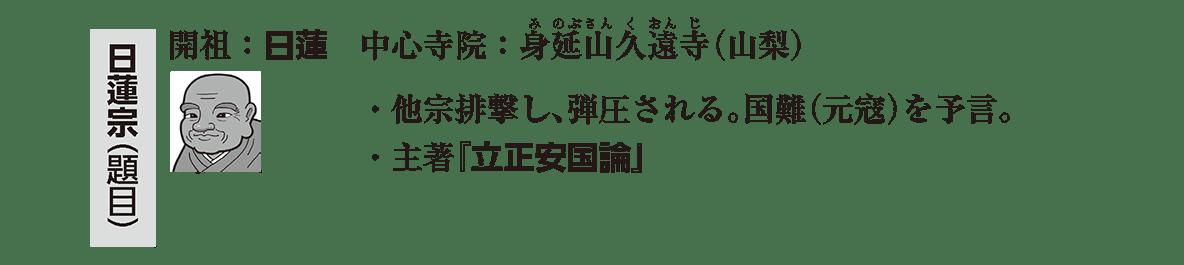 中世の文化5 ポイント3 日蓮宗 日蓮宗のアイコンは残す