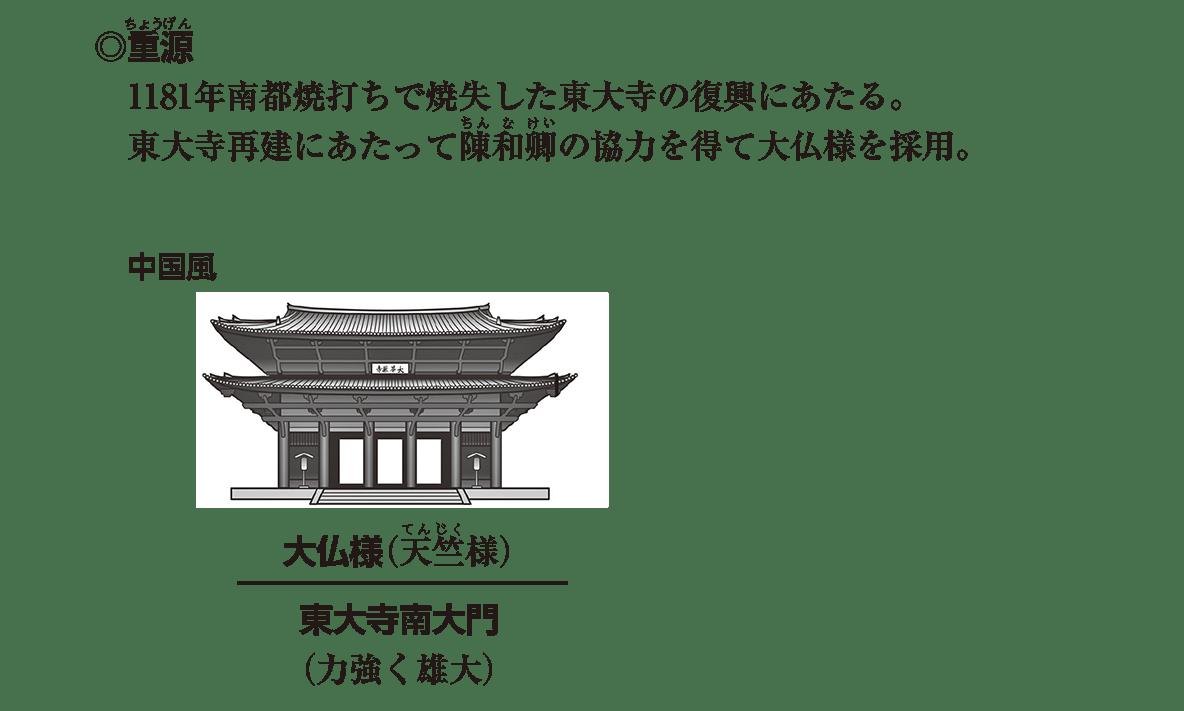 中世の文化8 ポイント1 ◎重源のところと、南大門・大仏様のイラスト部分のみ(写真と禅宗様を省く)