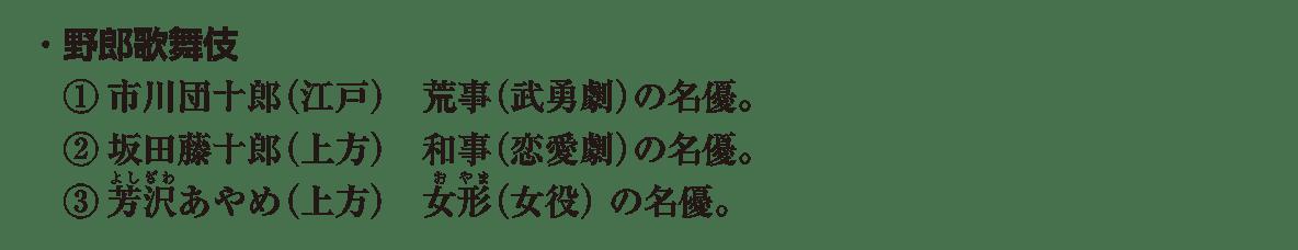 近世の文化11 ポイント4 ・野郎歌舞伎  から (女役)の名優。まで (画像なし)