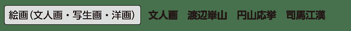 近世の文化14 単語1 絵画(文人画・写生画・洋画)