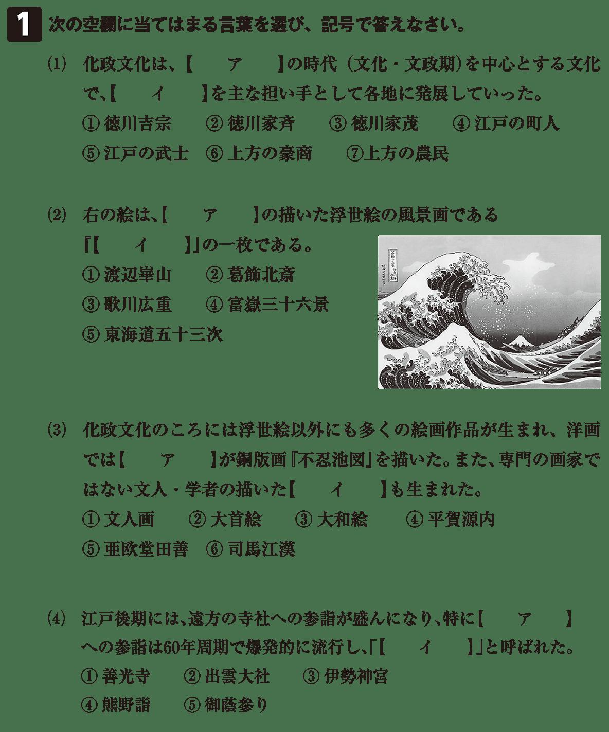 近世の文化15 問題1 問題