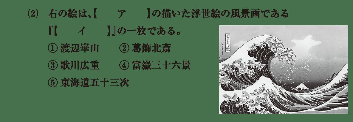 近世の文化15 問題1(2) 問題