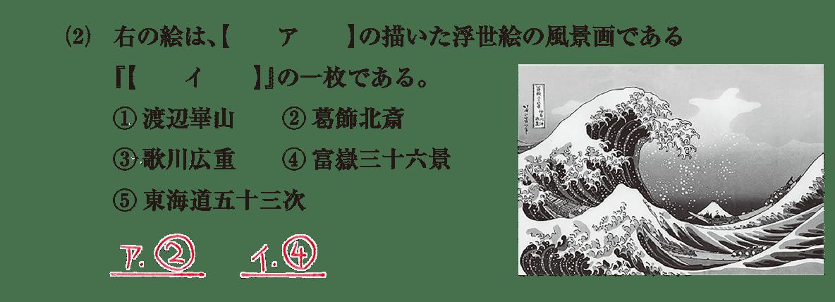 近世の文化15 問題1(2) 解答