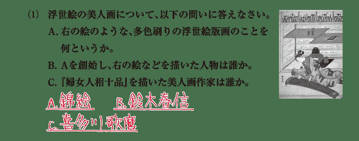 近世の文化15 問題2(1) 解答