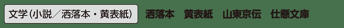 近世の文化16 単語1 文学(小説/洒落本・黄表紙)