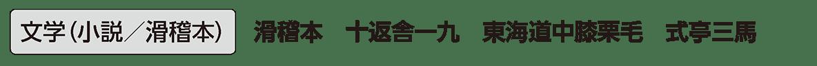 近世の文化16 単語2 文学(小説/滑稽本)