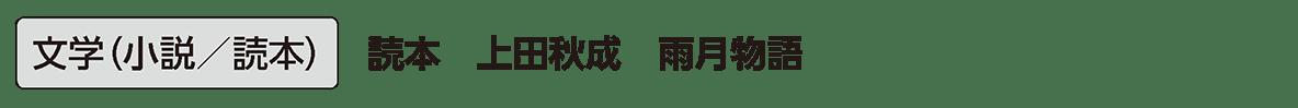 近世の文化16 単語4 文学(小説/読本)