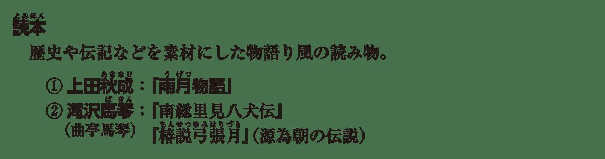 近世の文化16 ポイント4 文学(小説/読本)