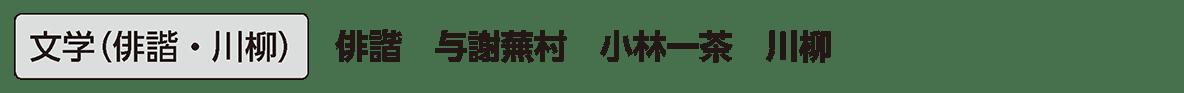 近世の文化17 単語1 文学(俳諧・川柳)
