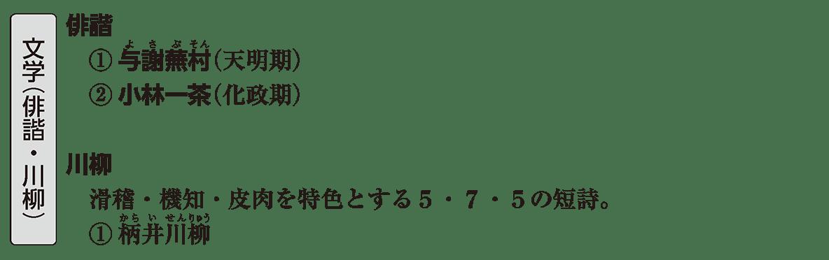 近世の文化17 ポイント1 文学(俳諧・川柳)