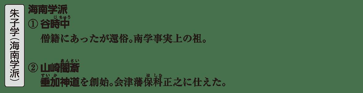 近世の文化19 ポイント3 朱子学(海南学派)