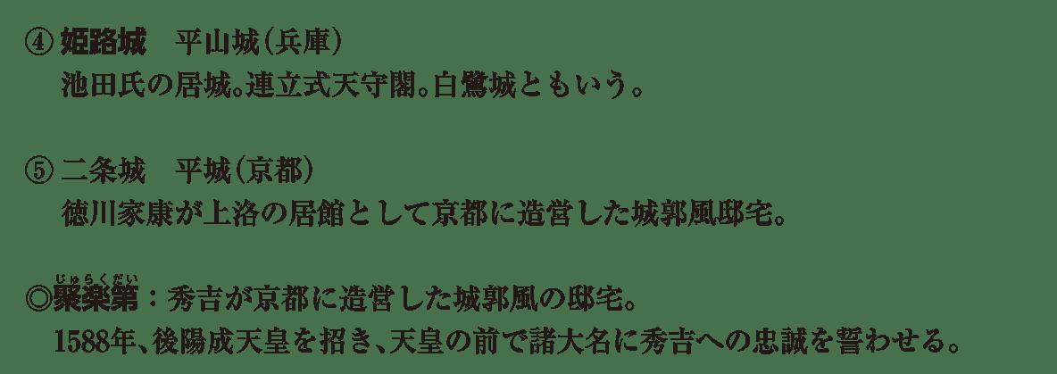 近世の文化1 ポイント2 ④姫路城 から 最後 まで