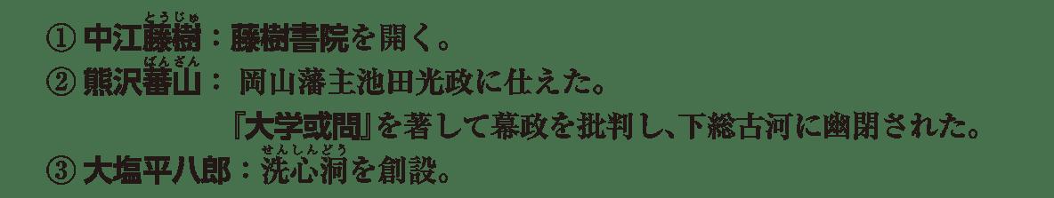 近世の文化20 ポイント1 ①中江藤樹 から 最後まで