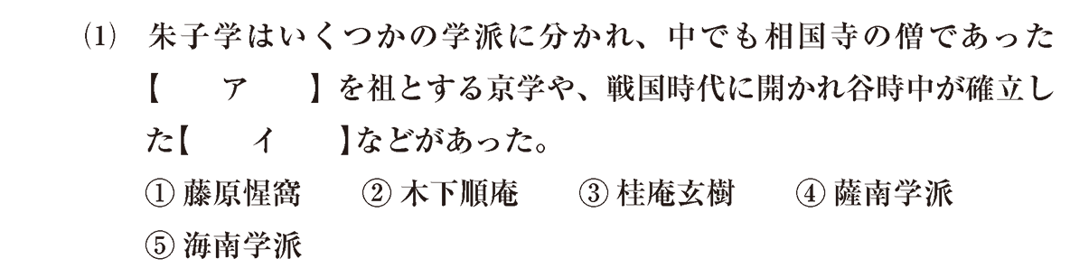 近世の文化21 問題1(1) 問題