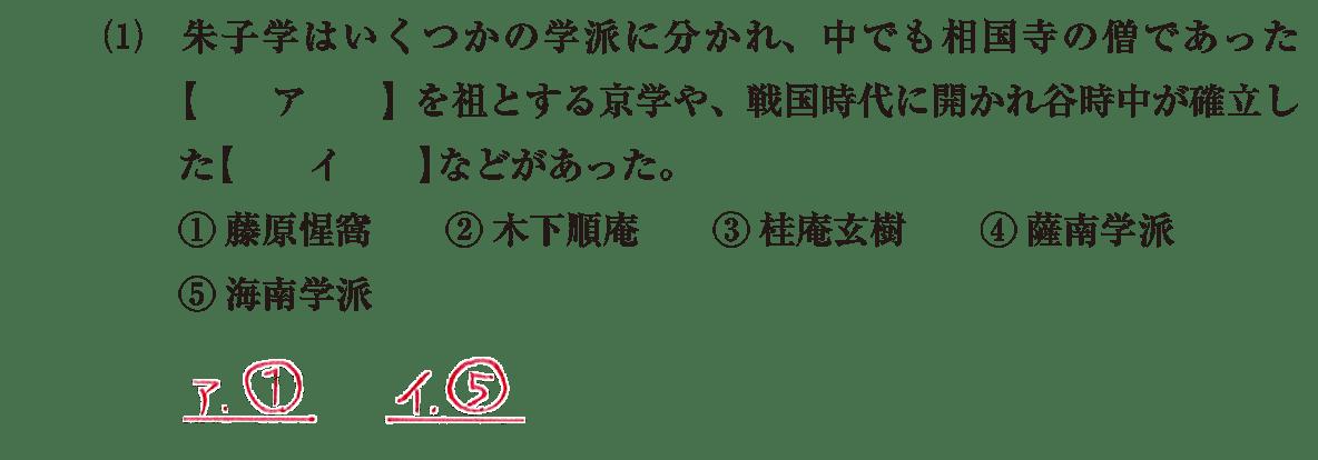 近世の文化21 問題1(1) 解答
