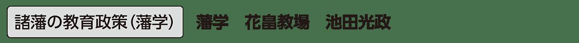 近世の文化23 単語1 諸藩の教育政策(藩学)