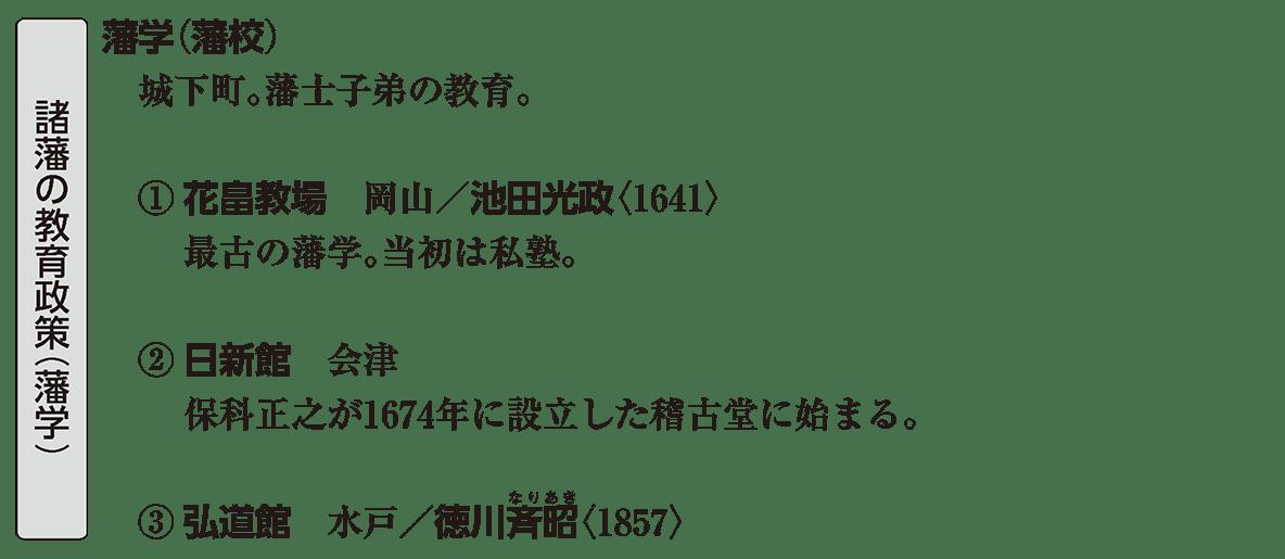 近世の文化23 ポイント1 諸藩の教育政策(藩学)