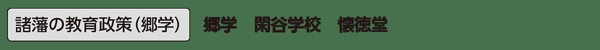 近世の文化23 単語2 諸藩の教育政策(郷学)