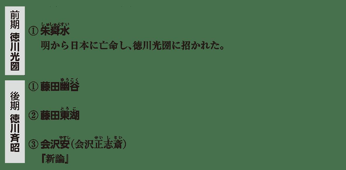 近世の文化25 ポイント2 ① 朱舜水 から 最後まで。 (脇の、前期徳川光圀、後期徳川斉昭も込みで。)