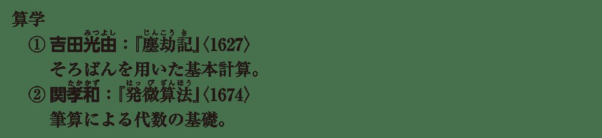 近世の文化29 ポイント1 ①契沖 から 最後まで