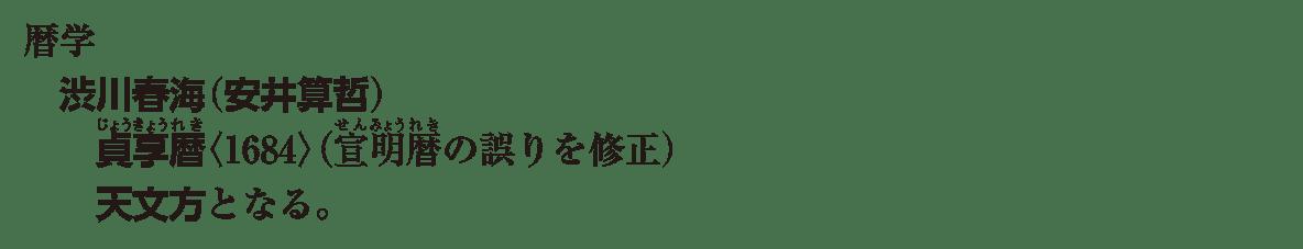 近世の文化29 ポイント2 暦学 から 最後まで
