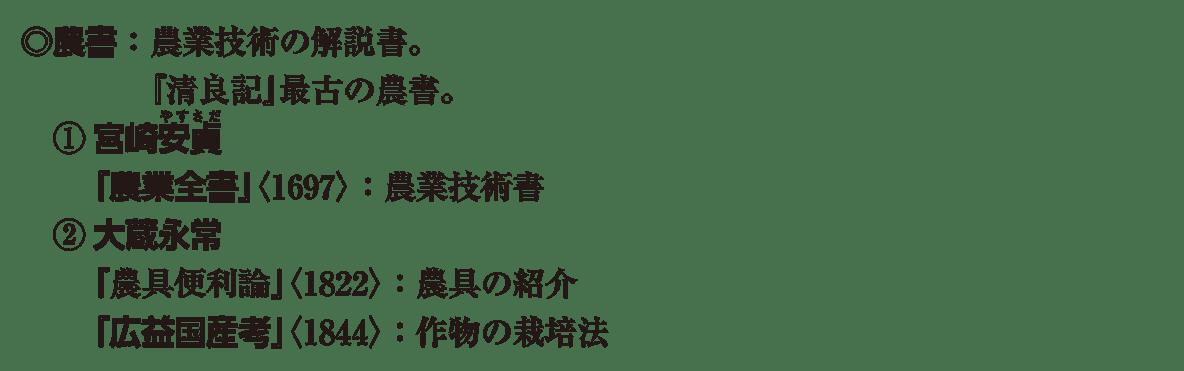 近世の文化29 ポイント3 ◎農書 から 中心とする栽培法。まで