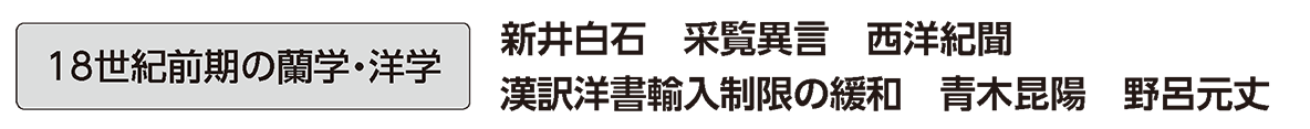 近世の文化31 単語1