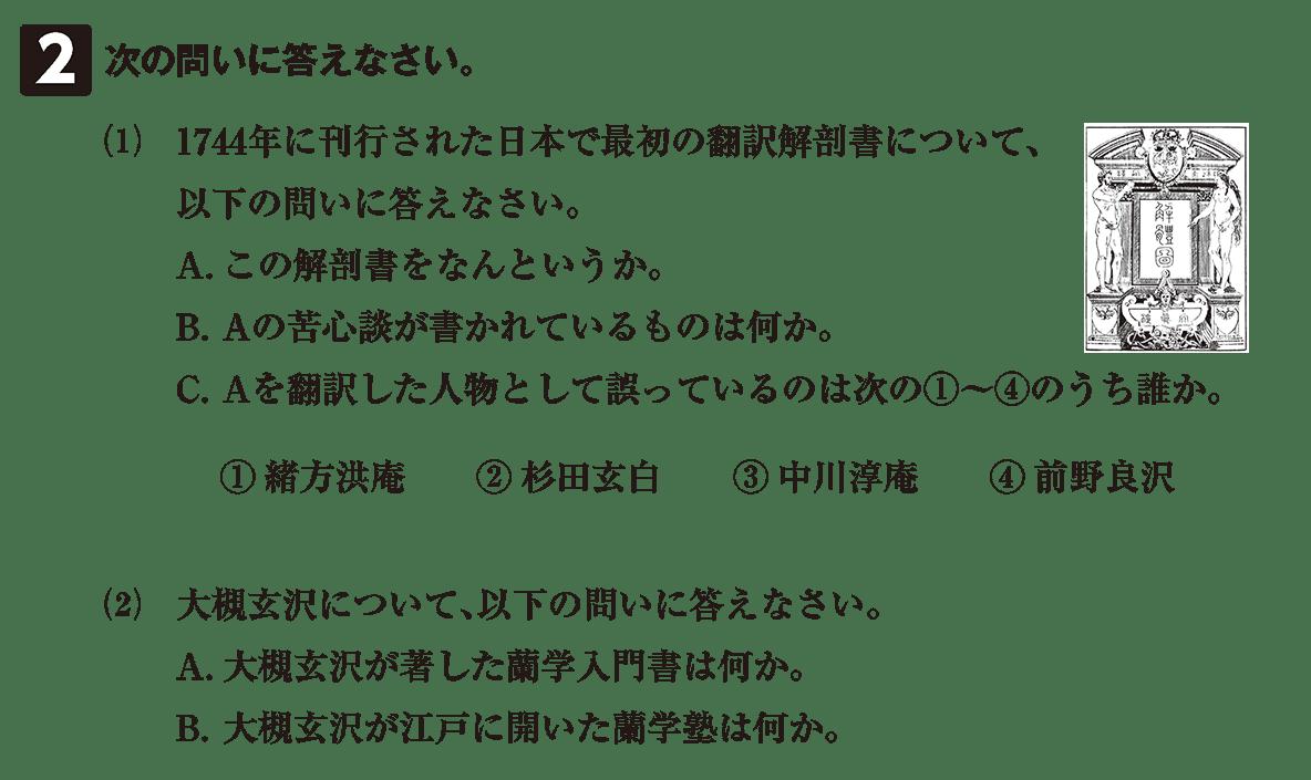近世の文化33 問題2 問題