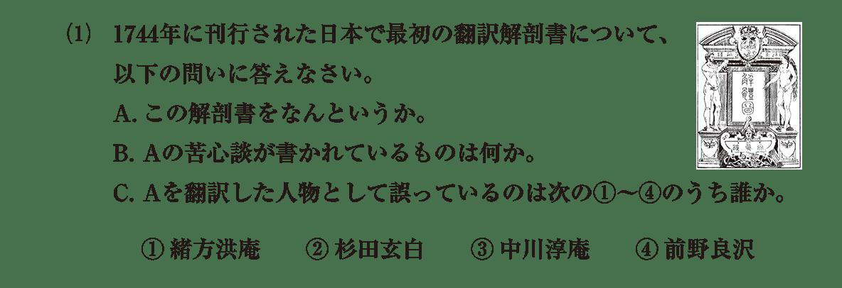 近世の文化33 問題2(1) 問題