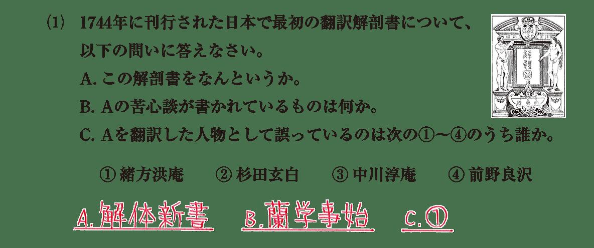 近世の文化33 問題2(1) 解答