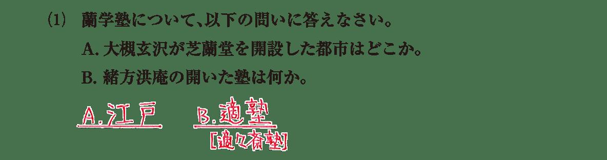 近世の文化36 問題2(1) 解答