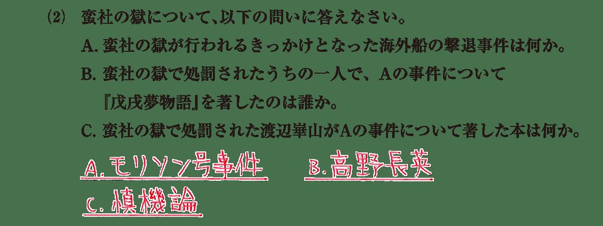 近世の文化36 問題2(2) 解答