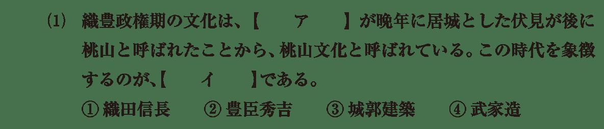 近世の文化3 問題1(1) 問題