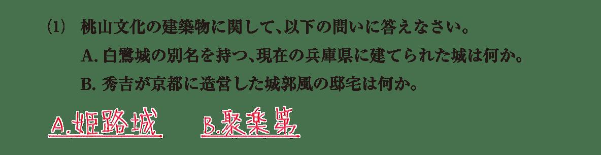 近世の文化3 問題2(1) 解答
