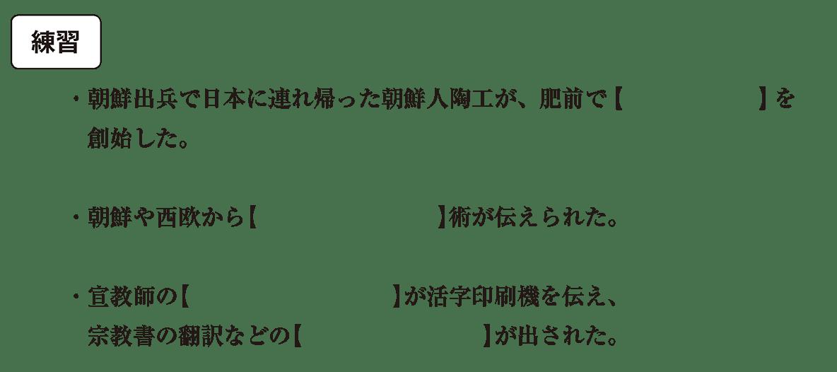 近世の文化4 練習 空欄