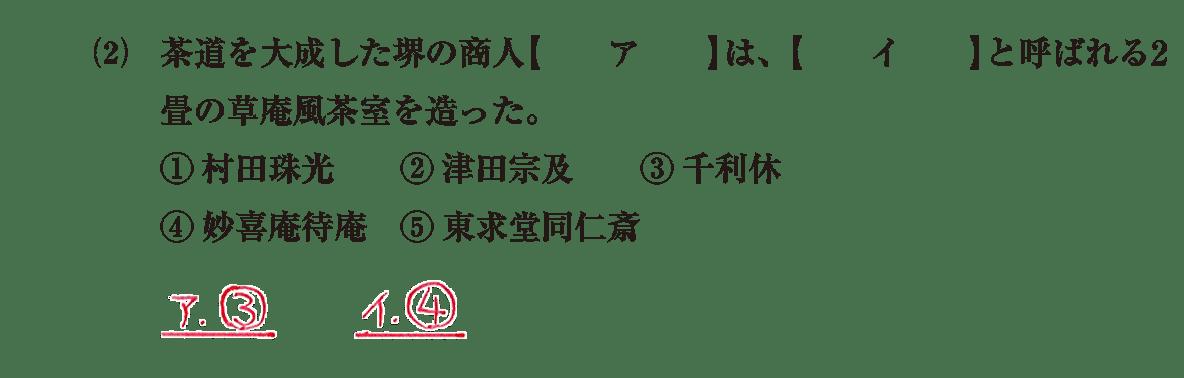 近世の文化6 問題1(2) 解答