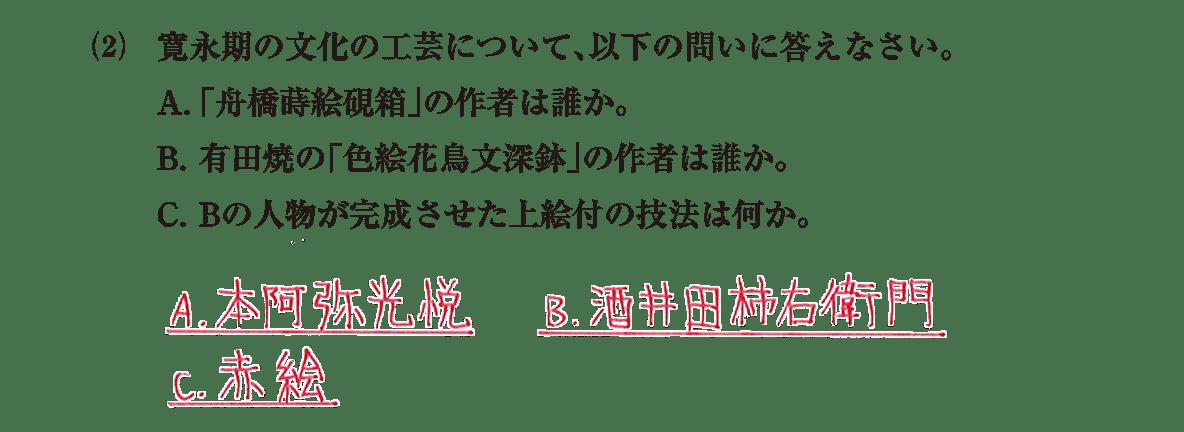 近世の文化9 問題2(2) 解答